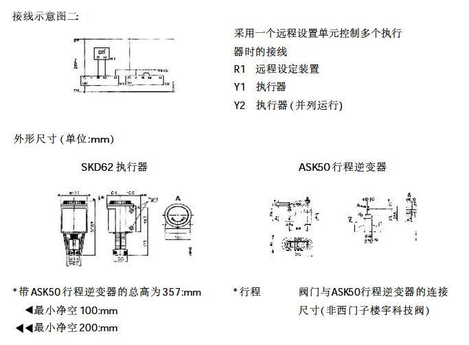 电动液压阀门执行器 skd62